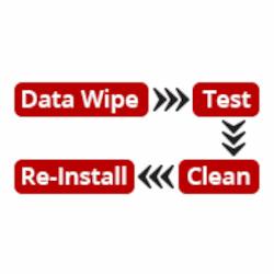 Quality Assured through our 3 Step Process